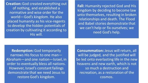4 chapter gospel